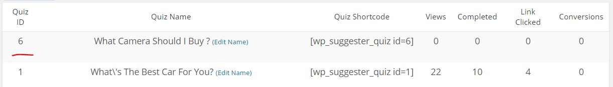 Get WP Suggester Quiz ID
